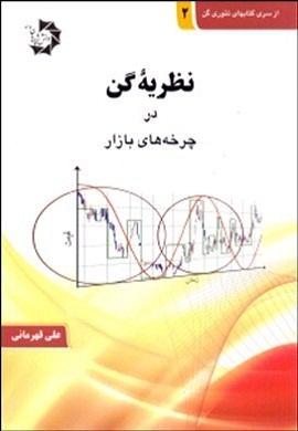 0-نظریه گن در چرخه های بازار