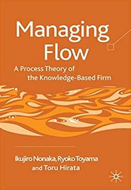 1-مدیریت جریان : تئوری فرایندی شرکت دانش بنیان