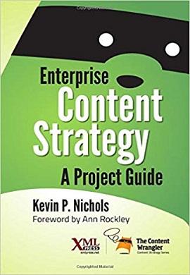 1-استراتژی محتوایی شرکت
