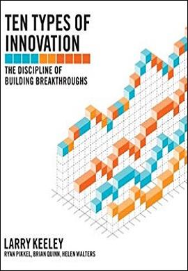 1-ده گونه نوآوری